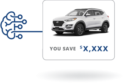 Informed Pricing at Abbotsford Hyundai